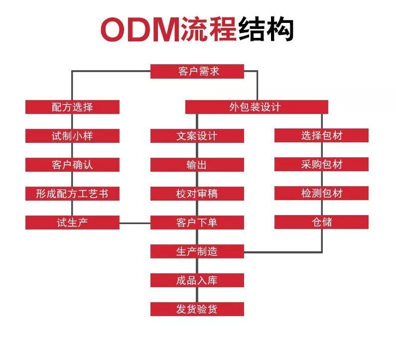 81b59d2e-9876-e811-8dac-c81f66ed8109.jpeg